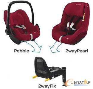 图1 MaxiCosi 2wayfamily儿童座椅系统提供了两种放置方式