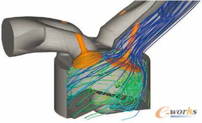 图1 基于详细燃料化学机制的用于高级3D内燃机设计的FORTÉ CFD套件