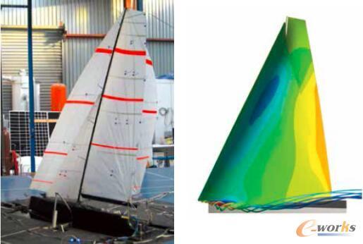 图1 旋流风洞物理测试生成的图像用于后续的风帆性能CFD仿真