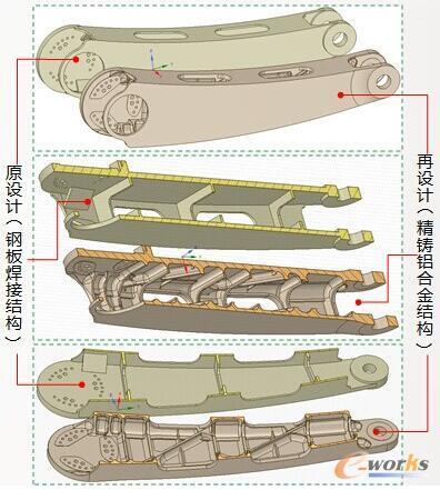 图5 机器人大臂结构