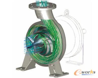 图1 ANSYS CFX仿真可提供输出压头、功耗和效率信息;也可为设计者提供泵内部的流场视图
