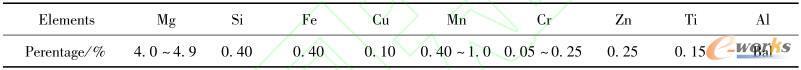 铝合金的组分