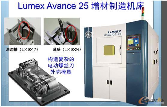 新型LUMEX Avance-25增材制造机床