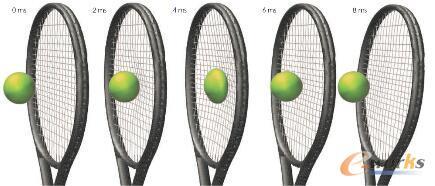 图1 该图像序列展示的是球体垂直撞击自由悬浮网球拍的场景。0毫秒(ms)时:在撞击前球体朝着球拍运动;2ms时:球体和球拍的初始接触;4ms:球体发生最大变形;6ms:接触结束;8ms:球体从反冲的球拍处弹回