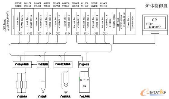 系统硬件配置框图
