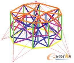 各向同性梁单元模型尺寸优化
