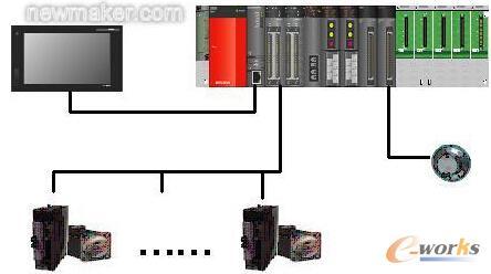 系统配置结构