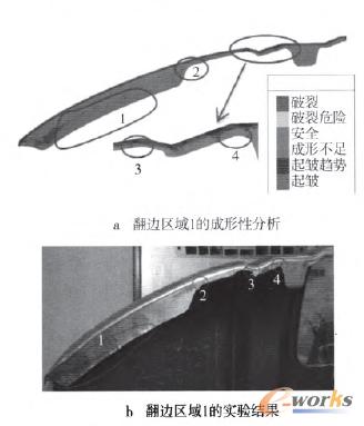 基于NX的汽车覆盖件可成形性v汽车系统_CAD花边cad下载图片
