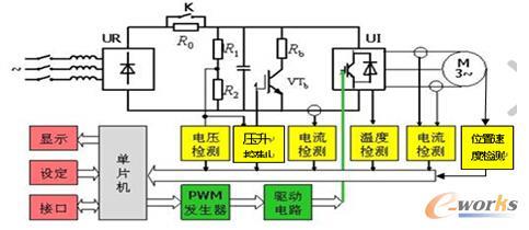 变频器外接控制回路实物接线图
