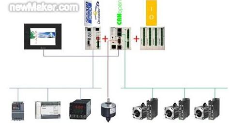 网络应用架构图