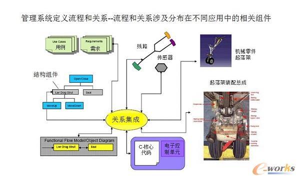 商场装修电路图样例