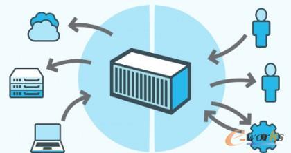 容器虚拟化技术为什么能够提升效率?