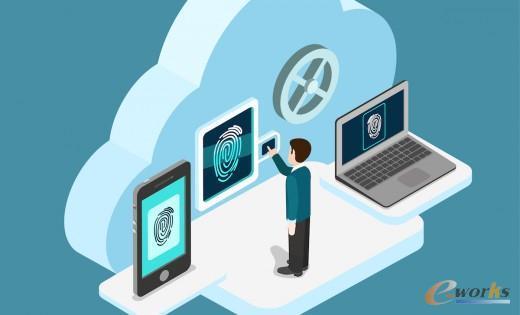 云计算发展十年 给商业科技带来这三大变化