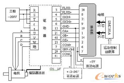 DMC301A与MINASA系列的接线图