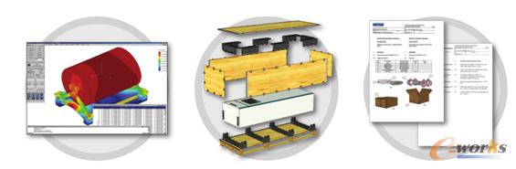 图1 耐帆包装实现信息化设计生产