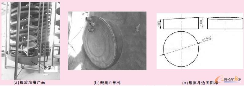 选矿设备中螺旋溜槽的聚集斗部件结构及图样