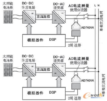 器ad7401a1将光伏发电系统整合于智能电网构建示意图