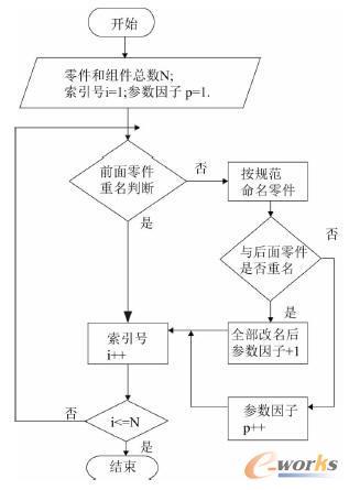工装流程步骤详解图