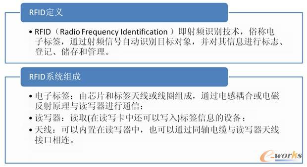 RFID定义