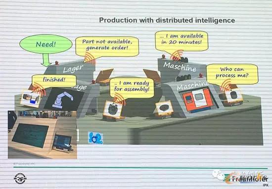 工业4.0中的智能工厂到底是企业还是车间?