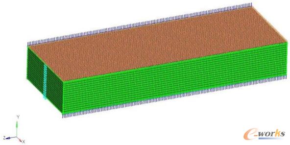 图3 两种工况作用下的载荷施加模型