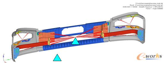 图1 保险杠模型和边界条件