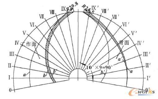 基于nx的离心泵叶轮叶片三维造型系统开发