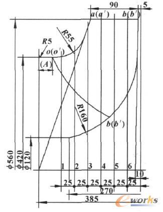 图2 叶片轴面投影图