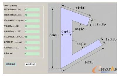 基于web的飞机复合材料典型构件设计知识库系统研究