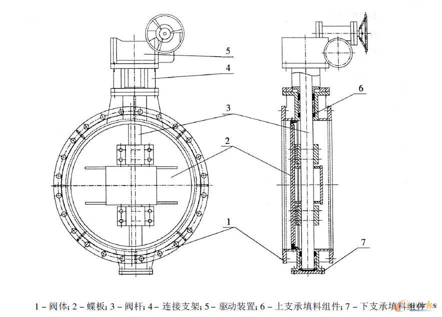 图1 双偏心蝶阀结构