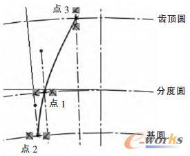 图1 3点拟合法原理图
