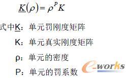 公式1 基于单元弹性特征的能量法则