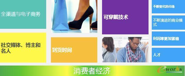 Infor发力时尚业