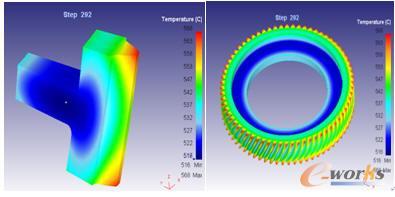奥氏体化阶段某时刻温度云图加热过程温度云图