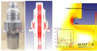 热处理裂纹模拟