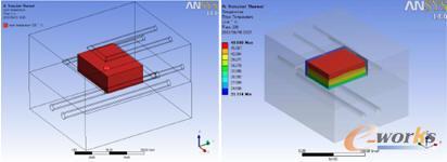 模具及冷却方案模具表面温度分布
