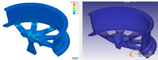 铸造应力集中位置及数据向热处理模块的输出