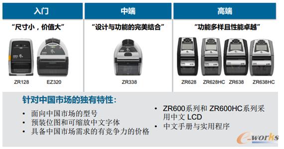 斑马技术推出移动打印机