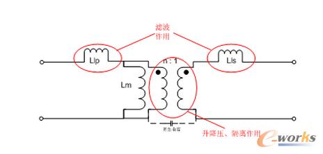数据中心能源白皮书(五):隔离变压器在UPS中的