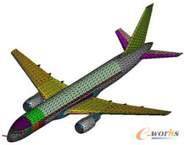 在飞机内部布设线缆,再通过其他的仿真参数设置
