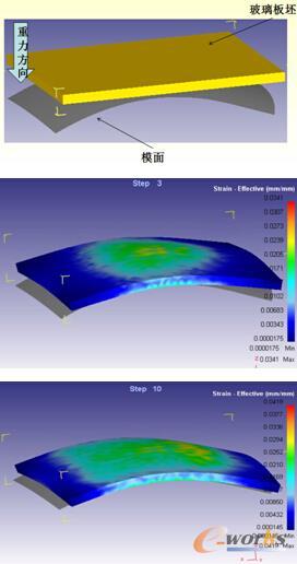 图2 玻璃落模成形过程及应变分布云图