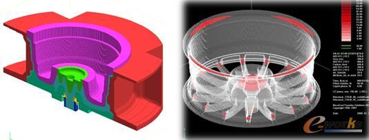图10 铝轮毂低压铸造