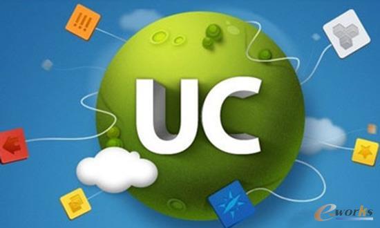 企业实现移动UC的四大关键技术