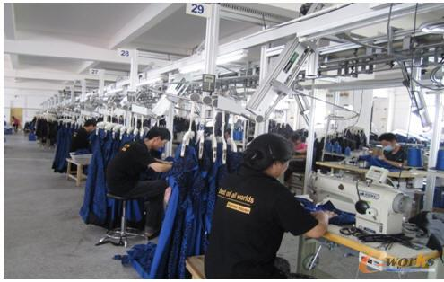 工厂生产结构图