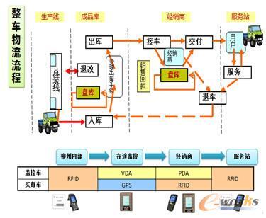 快递客服工作步骤流程图