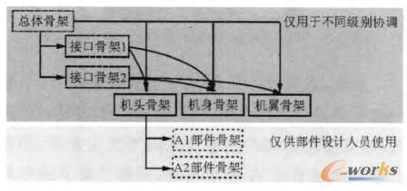 mbdjt2210伺服接线图