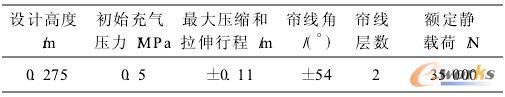膜式空气弹簧基本参数