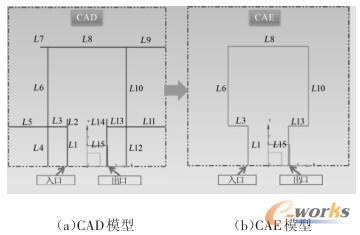 基于CAD/CAE集成的注射模分析系统评估冷却32位cad2008天正对应的图片
