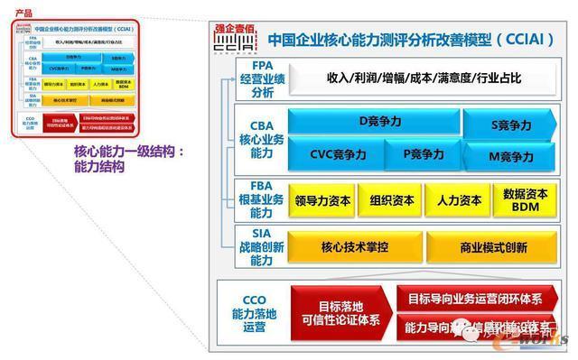 致思考未来的中国企业经营者同行