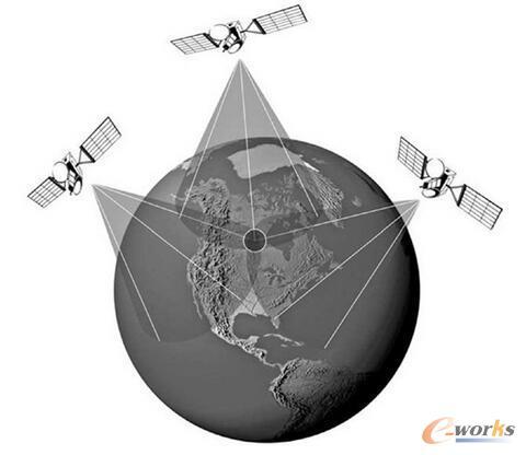 GPS三边测量法定位